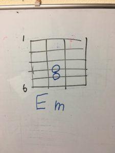 Emコードのダイアグラム画像