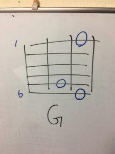 Gコードのダイアグラムの画像